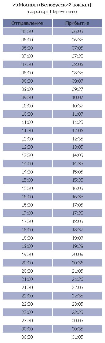 расписание аэроэкспресс в Шереметьево из Москвы