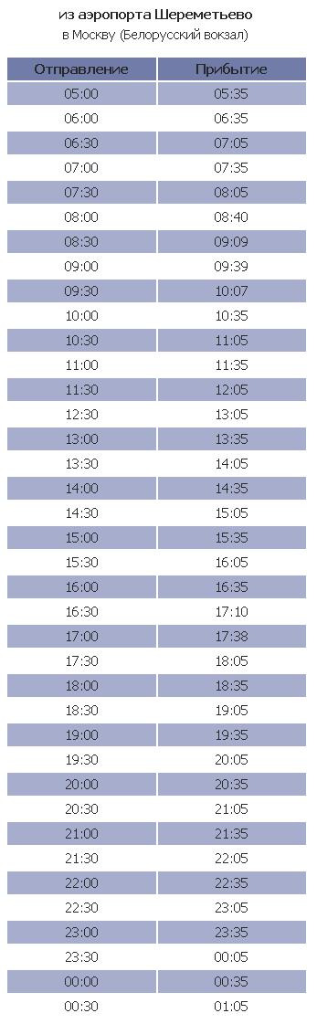 расписание аэроэкспресс из Шереметьево в Москву